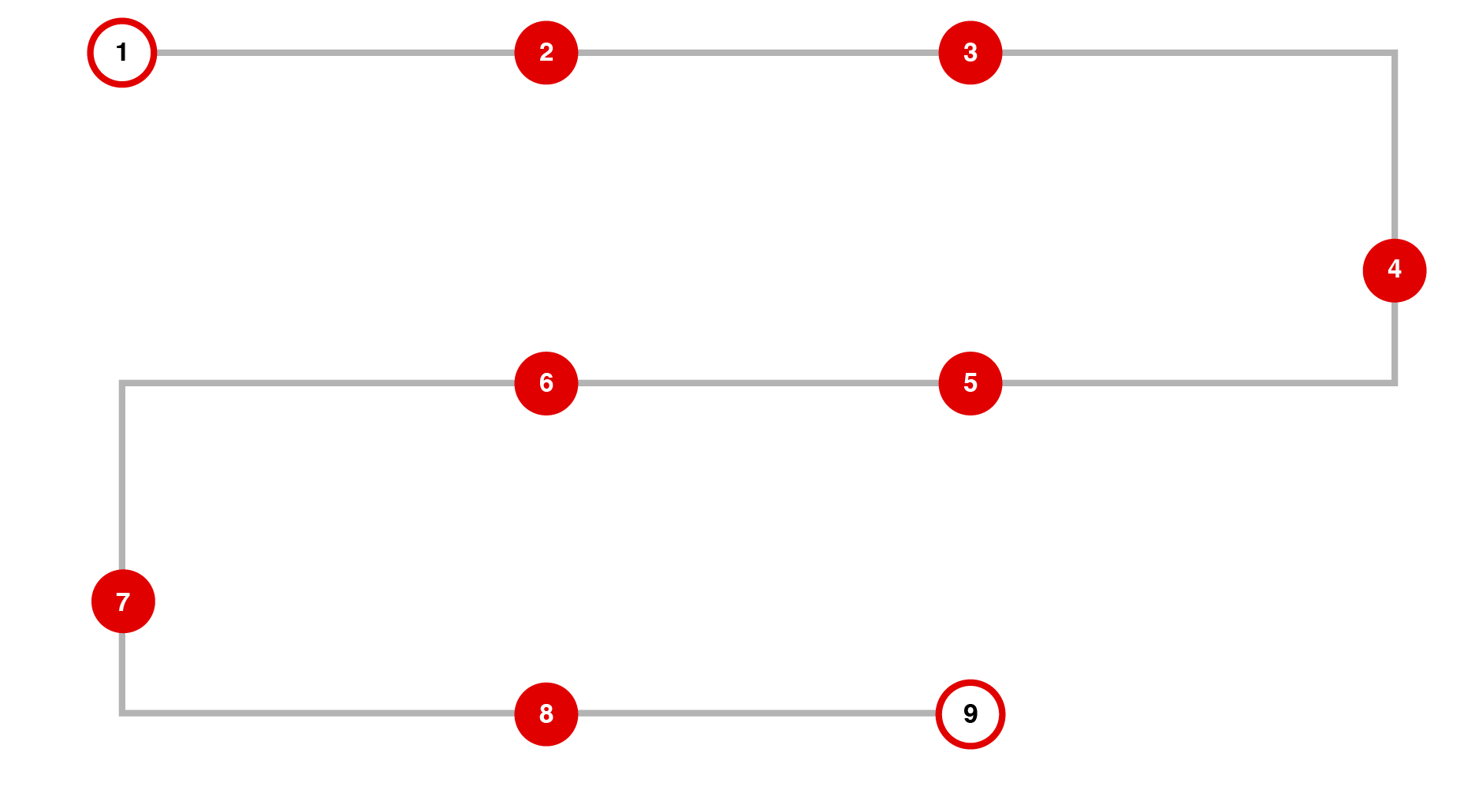 Timeline_Adjudication